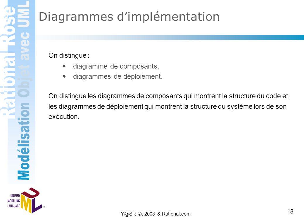 Y@SR ©. 2003 & Rational.com 18 Diagrammes d'implémentation On distingue :  diagramme de composants,  diagrammes de déploiement. On distingue les dia