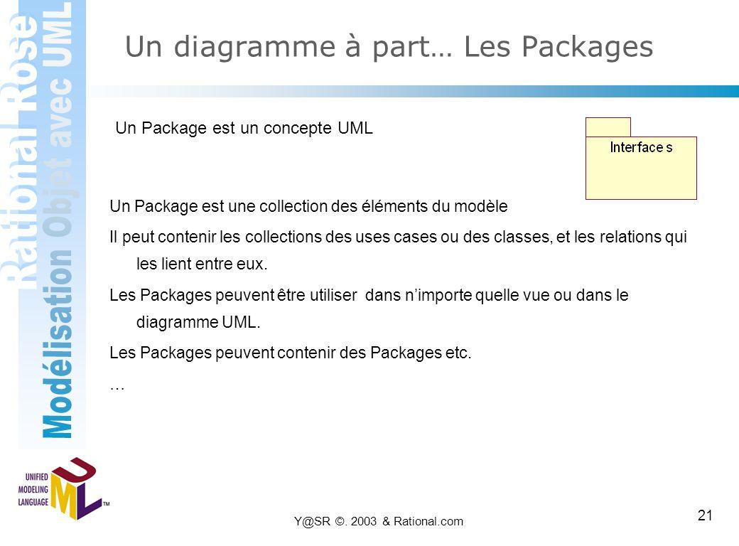 Y@SR ©. 2003 & Rational.com 21 Un diagramme à part… Les Packages Un Package est une collection des éléments du modèle Il peut contenir les collections