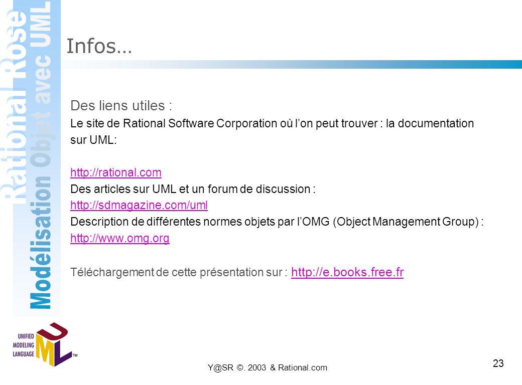 Y@SR ©. 2003 & Rational.com 23 Infos… Des liens utiles : Le site de Rational Software Corporation où l'on peut trouver : la documentation sur UML: htt
