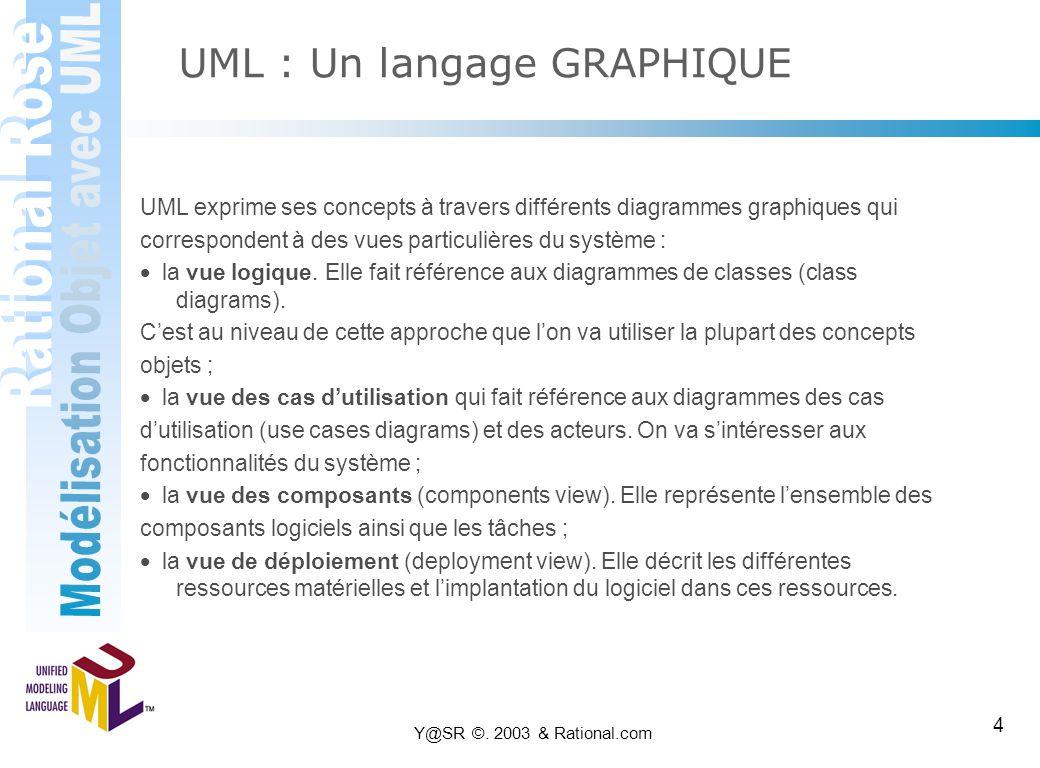 Y@SR ©. 2003 & Rational.com 4 UML : Un langage GRAPHIQUE UML exprime ses concepts à travers différents diagrammes graphiques qui correspondent à des v