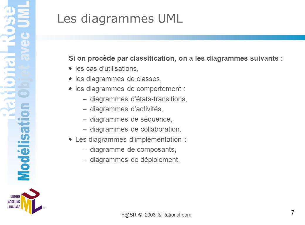 Y@SR ©. 2003 & Rational.com 7 Les diagrammes UML Si on procède par classification, on a les diagrammes suivants :  les cas d'utilisations,  les