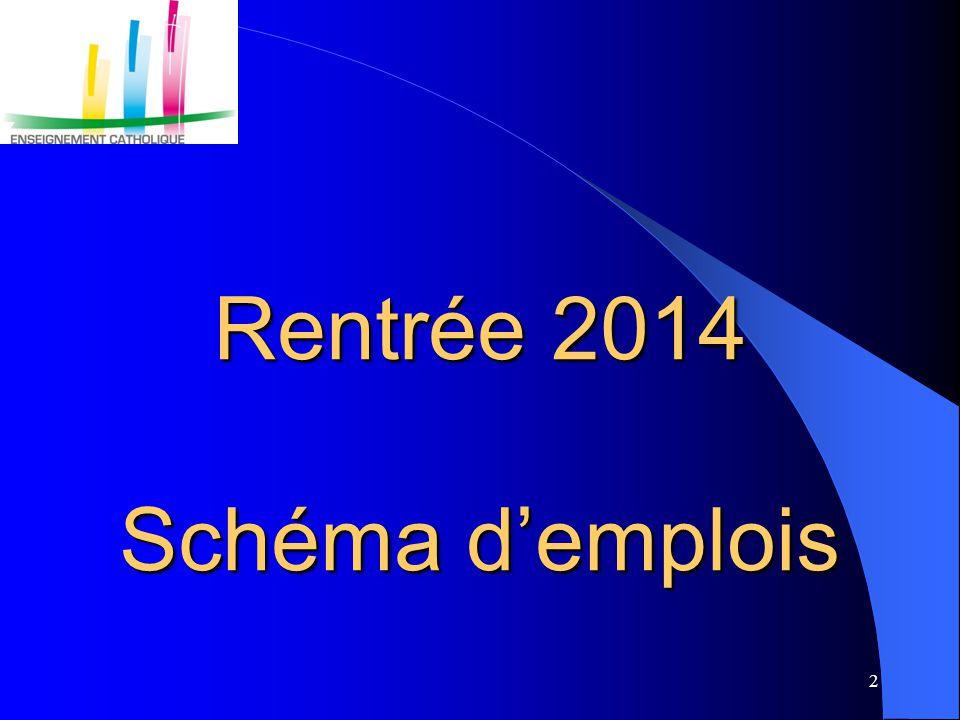 2 Rentrée 2014 Schéma d'emplois