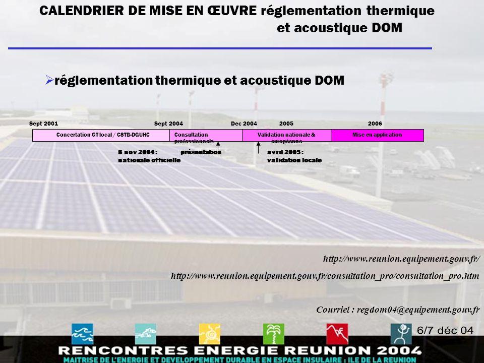 CALENDRIER DE MISE EN ŒUVRE réglementation thermique et acoustique DOM Sept 2001Sept 2004 Concertation GT local / CSTB-DGUHC Dec 2004 Consultation pro