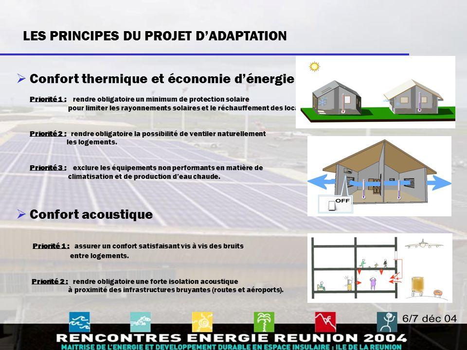 LES PRINCIPES DU PROJET D'ADAPTATION  Confort thermique et économie d'énergie Priorité 1 : rendre obligatoire un minimum de protection solaire pour l