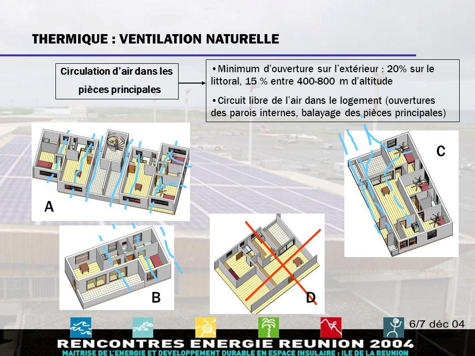Circulation d'air dans les pièces principales Minimum d'ouverture sur l'extérieur : 20% sur le littoral, 15 % entre 400-800 m d'altitude Circuit libre