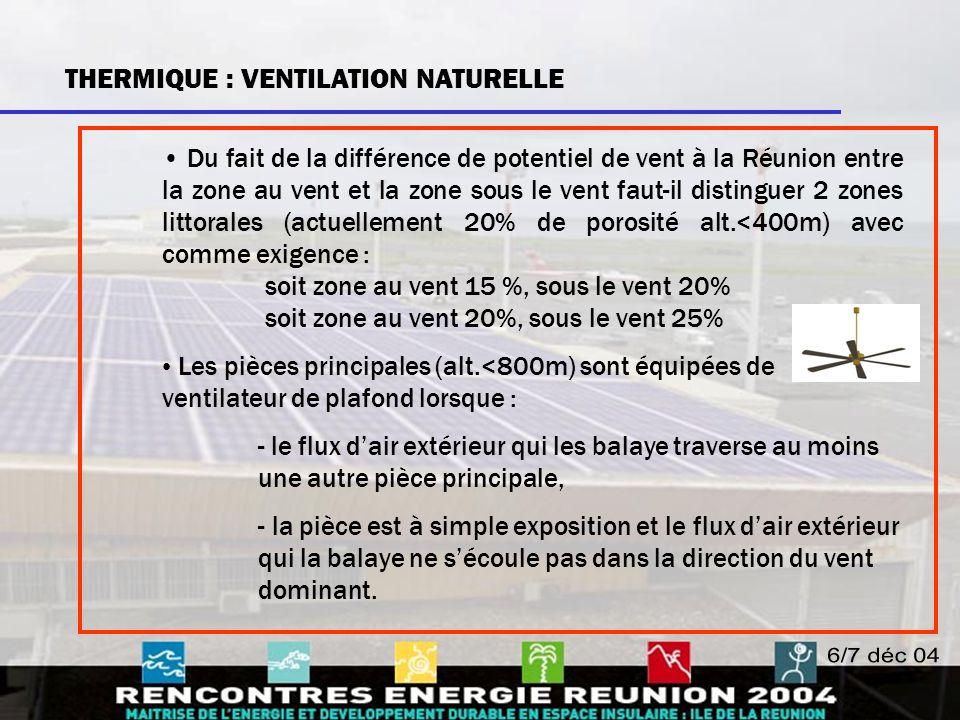 Du fait de la différence de potentiel de vent à la Réunion entre la zone au vent et la zone sous le vent faut-il distinguer 2 zones littorales (actuel