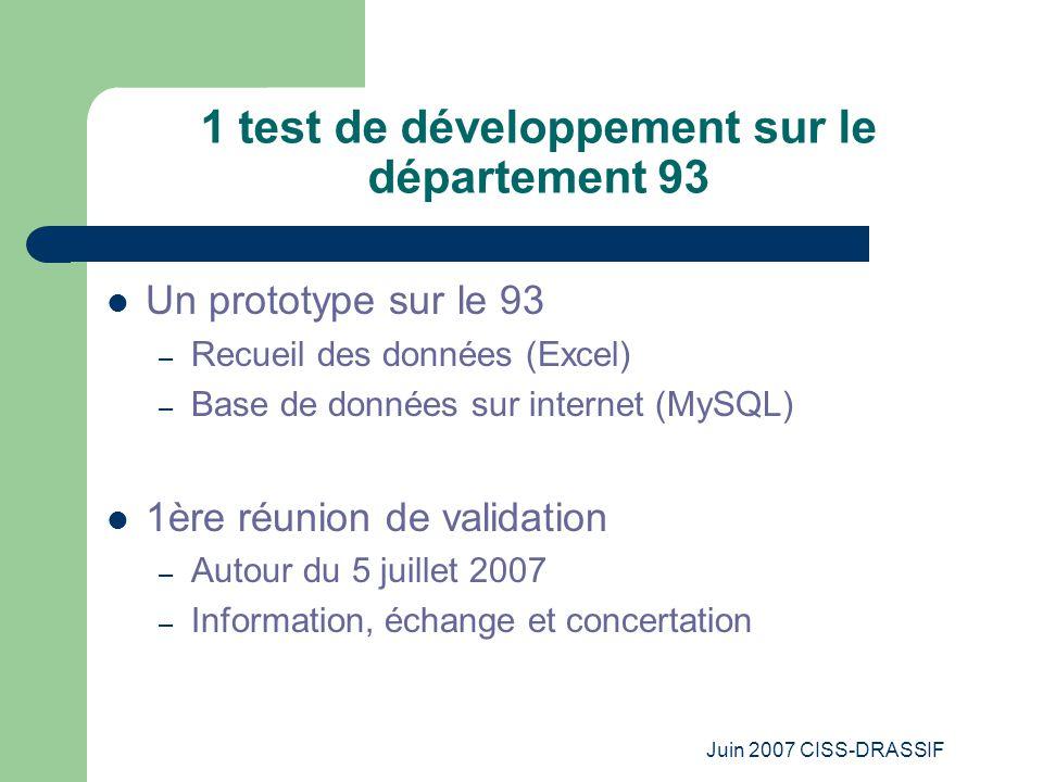 Juin 2007 CISS-DRASSIF 1 test de développement sur le département 93 Un prototype sur le 93 – Recueil des données (Excel) – Base de données sur internet (MySQL) 1ère réunion de validation – Autour du 5 juillet 2007 – Information, échange et concertation