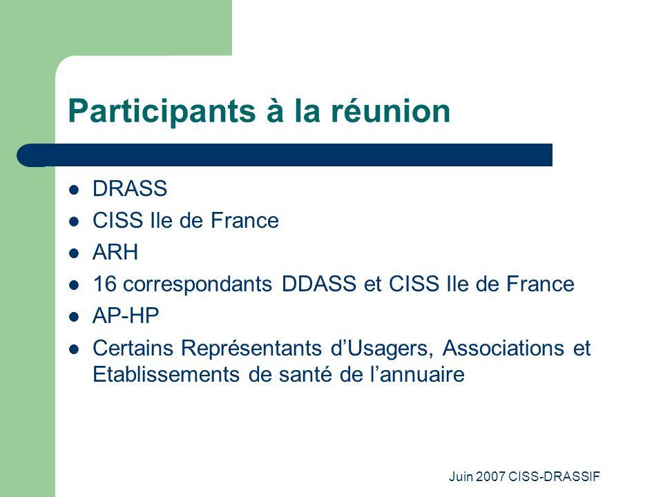 Juin 2007 CISS-DRASSIF Participants à la réunion DRASS CISS Ile de France ARH 16 correspondants DDASS et CISS Ile de France AP-HP Certains Représentants d'Usagers, Associations et Etablissements de santé de l'annuaire