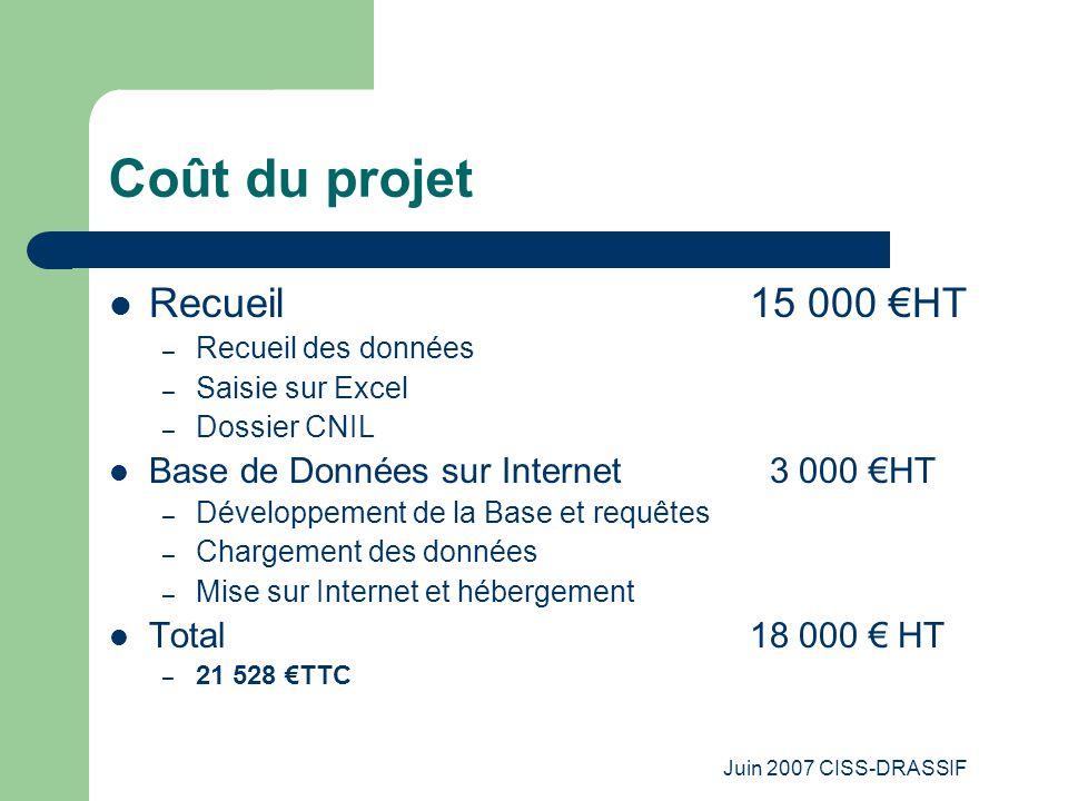 Juin 2007 CISS-DRASSIF Coût du projet Recueil15 000 €HT – Recueil des données – Saisie sur Excel – Dossier CNIL Base de Données sur Internet 3 000 €HT – Développement de la Base et requêtes – Chargement des données – Mise sur Internet et hébergement Total18 000 € HT – 21 528 €TTC