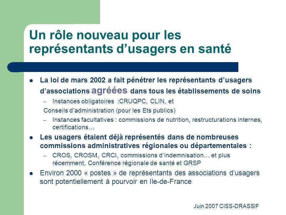 Juin 2007 CISS-DRASSIF Une visibilité à organiser Des éléments existent : – Annuaire « Tricot » des associations en santé françaises – Fichier des administrations de santé (ARH, DRASS, DDASS) et de l'AP-HP des instances administratives de la région IDF des établissements de santé des représentants usagers dans les CRUQPC D'autres éléments d'informations ne font pas actuellement l'objet d'un regroupement systématique et de publication organisée… d'où la présente démarche L'Annuaire des Représentants d'Usagers sera mis à la disposition du public via Internet, gratuitement