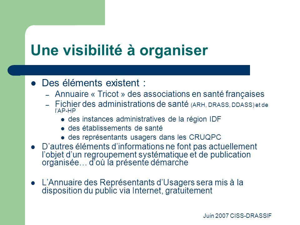 Juin 2007 CISS-DRASSIF Financement CISS Ile de France (50%)11 000 €TTC DRASS (50%)11 000 €TTC Total22 000 €TTC