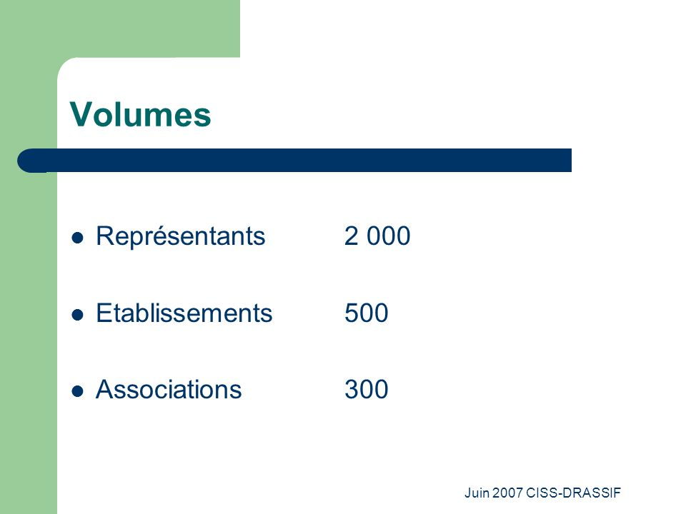 Juin 2007 CISS-DRASSIF Volumes Représentants 2 000 Etablissements500 Associations300