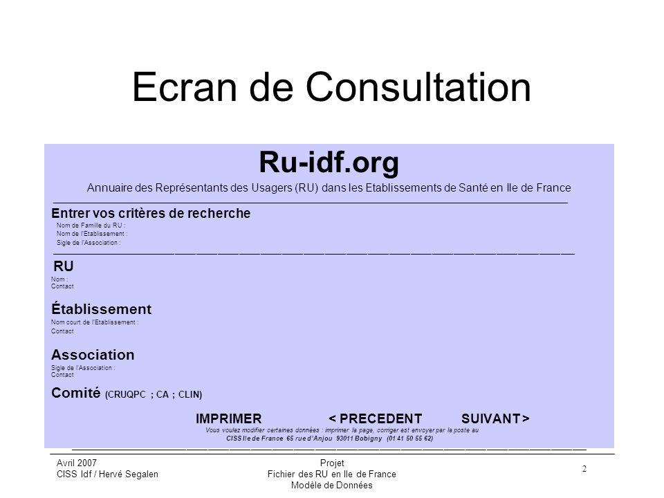 2 Avril 2007 CISS Idf / Hervé Segalen Projet Fichier des RU en Ile de France Modèle de Données Ecran de Consultation Ru-idf.org Annuaire des Représentants des Usagers (RU) dans les Etablissements de Santé en Ile de France ____________________________________________________________________________________________________________________________ Entrer vos critères de recherche Nom de Famille du RU : Nom de l'Etablissement : Sigle de l'Association : ___________________________________________________________________________________________________________________________________________________ RU Nom : Contact Établissement Nom court de l'Etablissement : Contact Association Sigle de l'Association : Contact Comité (CRUQPC ; CA ; CLIN) IMPRIMER Vous voulez modifier certaines données : imprimer la page, corriger est envoyer par la poste au CISS Ile de France 65 rue d'Anjou 93011 Bobigny (01 41 50 55 62) _________________________________________________________________________________________________________________________________________________