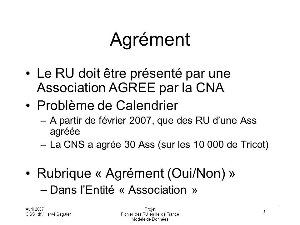 5 Avril 2007 CISS Idf / Hervé Segalen Projet Fichier des RU en Ile de France Modèle de Données Agrément Le RU doit être présenté par une Association AGREE par la CNA Problème de Calendrier –A partir de février 2007, que des RU d'une Ass agréée –La CNS a agrée 30 Ass (sur les 10 000 de Tricot) Rubrique « Agrément (Oui/Non) » –Dans l'Entité « Association »