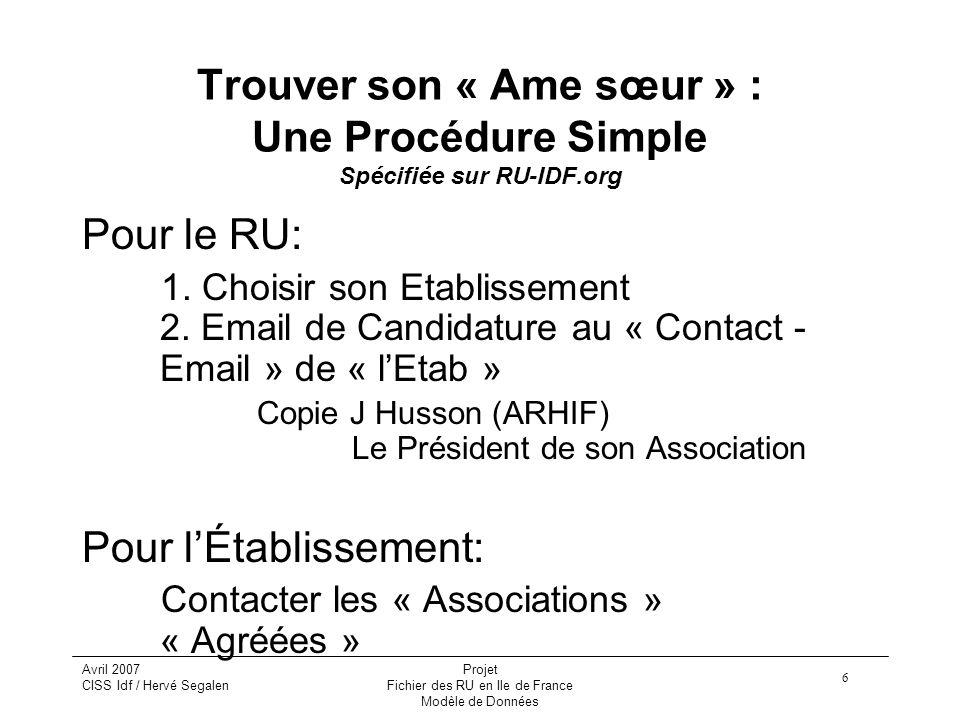 6 Avril 2007 CISS Idf / Hervé Segalen Projet Fichier des RU en Ile de France Modèle de Données Trouver son « Ame sœur » : Une Procédure Simple Spécifiée sur RU-IDF.org Pour le RU: 1.