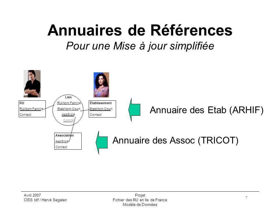 7 Avril 2007 CISS Idf / Hervé Segalen Projet Fichier des RU en Ile de France Modèle de Données Annuaires de Références Pour une Mise à jour simplifiée