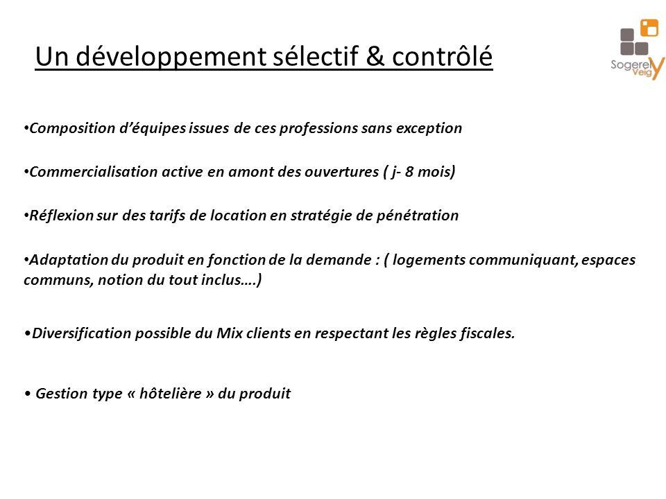 Un développement sélectif & contrôlé Composition d'équipes issues de ces professions sans exception Commercialisation active en amont des ouvertures (