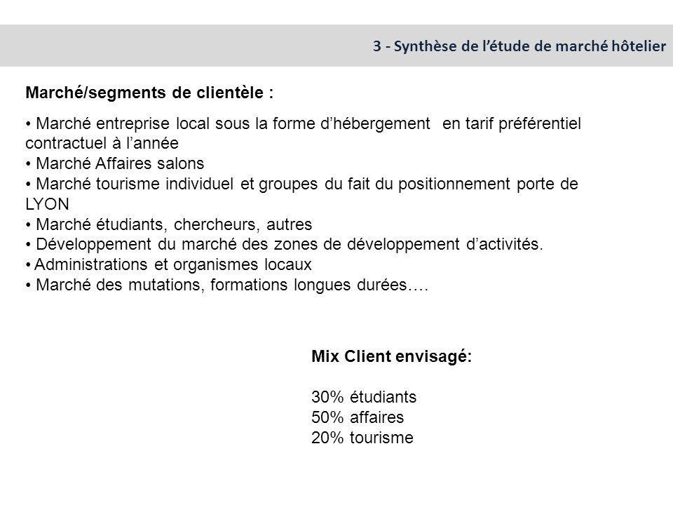 Marché/segments de clientèle : Marché entreprise local sous la forme d'hébergement en tarif préférentiel contractuel à l'année Marché Affaires salons