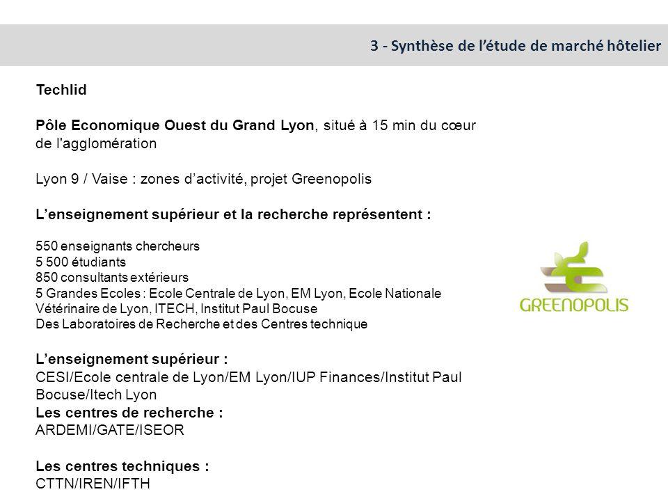 Techlid Pôle Economique Ouest du Grand Lyon, situé à 15 min du cœur de l'agglomération Lyon 9 / Vaise : zones d'activité, projet Greenopolis L'enseign