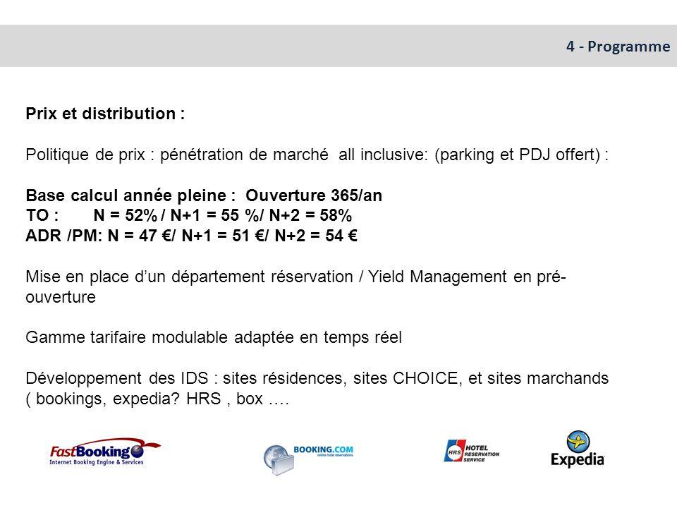 4 - Programme Prix et distribution : Politique de prix : pénétration de marché all inclusive: (parking et PDJ offert) : Base calcul année pleine : Ouverture 365/an TO :N = 52%/ N+1 = 55 %/ N+2 = 58% ADR /PM: N = 47 €/ N+1 = 51 €/ N+2 = 54 € Mise en place d'un département réservation / Yield Management en pré- ouverture Gamme tarifaire modulable adaptée en temps réel Développement des IDS : sites résidences, sites CHOICE, et sites marchands ( bookings, expedia.