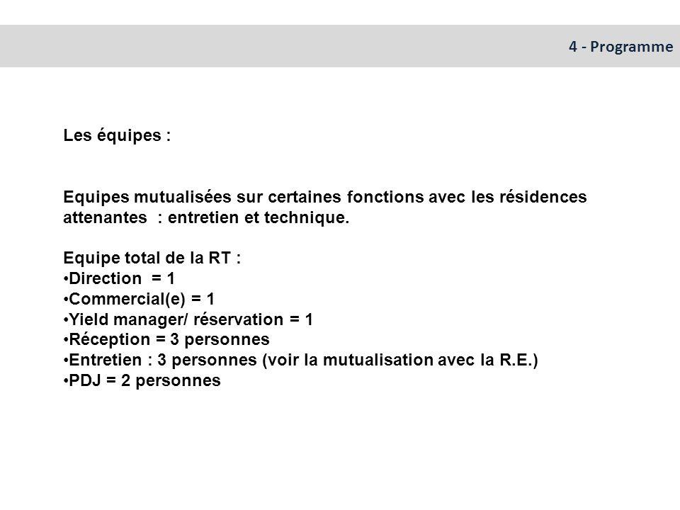 4 - Programme Les équipes : Equipes mutualisées sur certaines fonctions avec les résidences attenantes : entretien et technique. Equipe total de la RT
