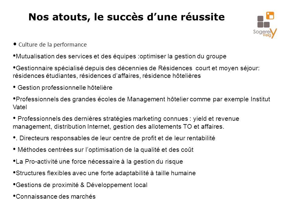 Nos atouts, le succès d'une réussite Culture de la performance Mutualisation des services et des équipes :optimiser la gestion du groupe Gestionnaire