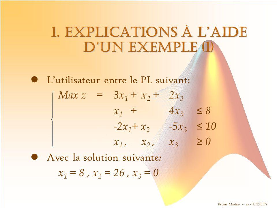 Projet Matlab – ex–IUT/BTS 1. Explications à l'aide d'un exemple (1) L'utilisateur entre le PL suivant: Max z = 3x 1 + x 2 + 2x 3 x 1 + 4x 3 ≤ 8 -2x 1