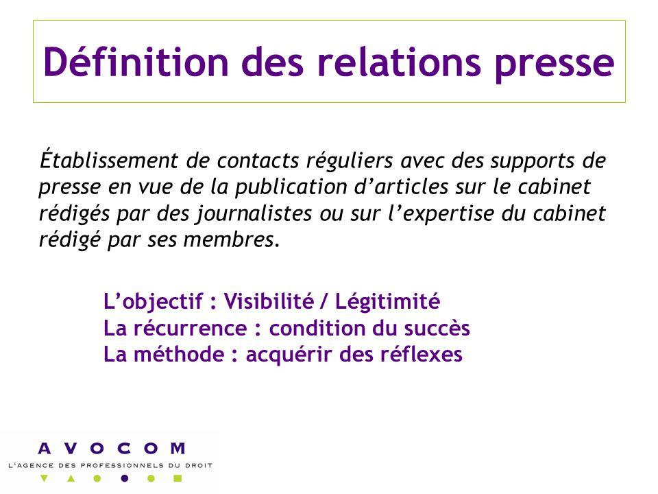 Définition des relations presse Établissement de contacts réguliers avec des supports de presse en vue de la publication d'articles sur le cabinet réd