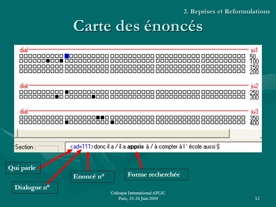 Colloque International APLIC Paris, 25-26 Juin 200412 Carte des énoncés Qui parle Dialogue n° Enoncé n° Forme recherchée 2.