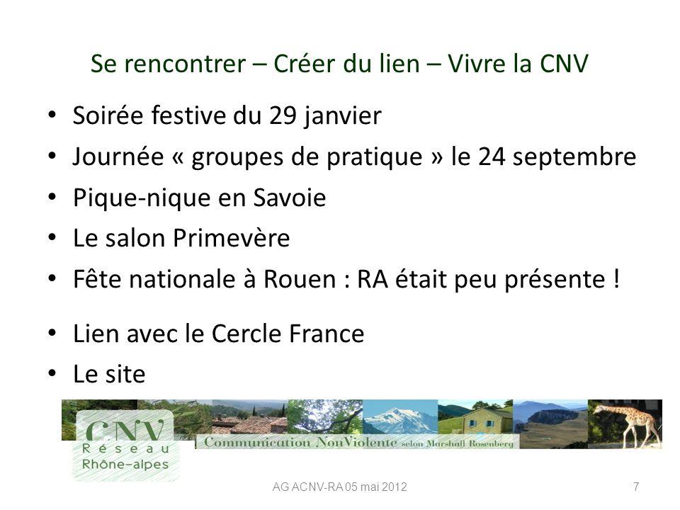Se rencontrer – Créer du lien – Vivre la CNV Soirée festive du 29 janvier Journée « groupes de pratique » le 24 septembre Pique-nique en Savoie Le salon Primevère Fête nationale à Rouen : RA était peu présente .