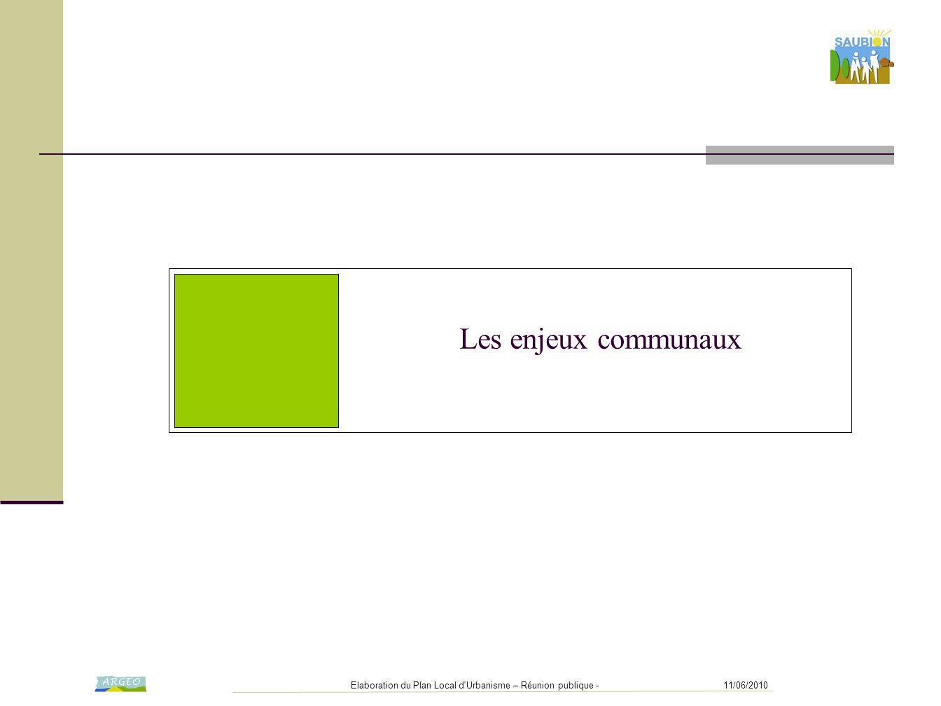 11/06/2010Elaboration du Plan Local d'Urbanisme – Réunion publique - Les enjeux communaux