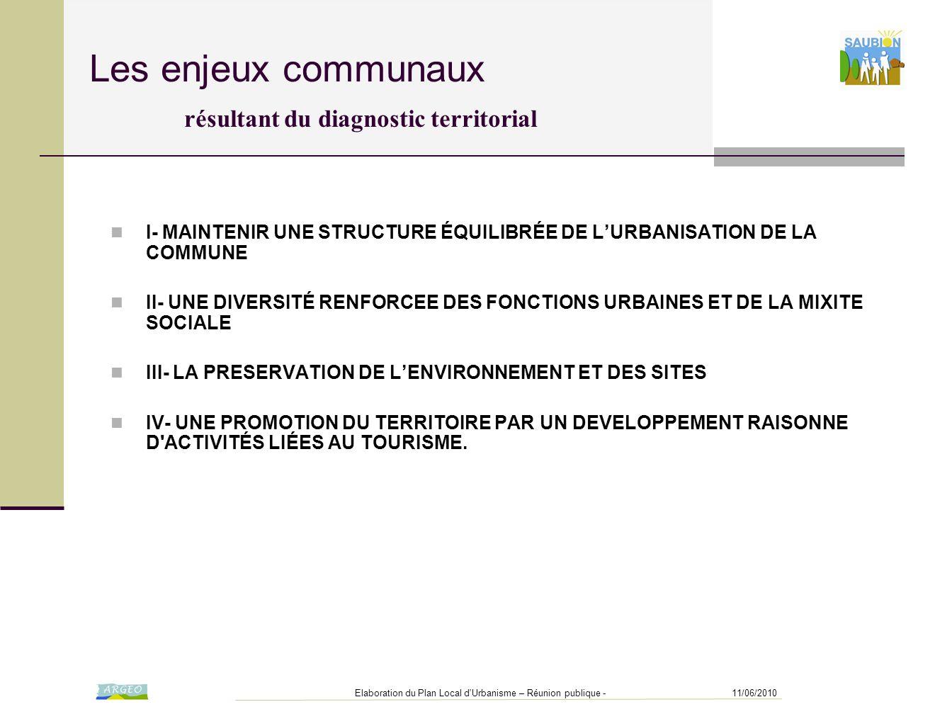 11/06/2010Elaboration du Plan Local d'Urbanisme – Réunion publique - I- MAINTENIR UNE STRUCTURE ÉQUILIBRÉE DE L'URBANISATION DE LA COMMUNE II- UNE DIV