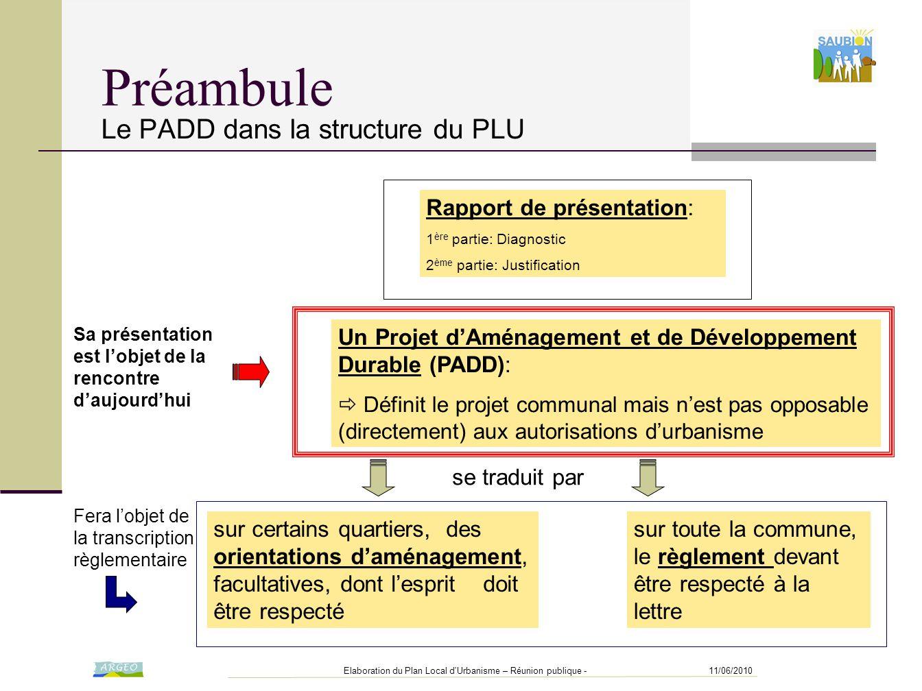 11/06/2010Elaboration du Plan Local d'Urbanisme – Réunion publique - Préambule Le PADD dans la structure du PLU Rapport de présentation: 1 ère partie:
