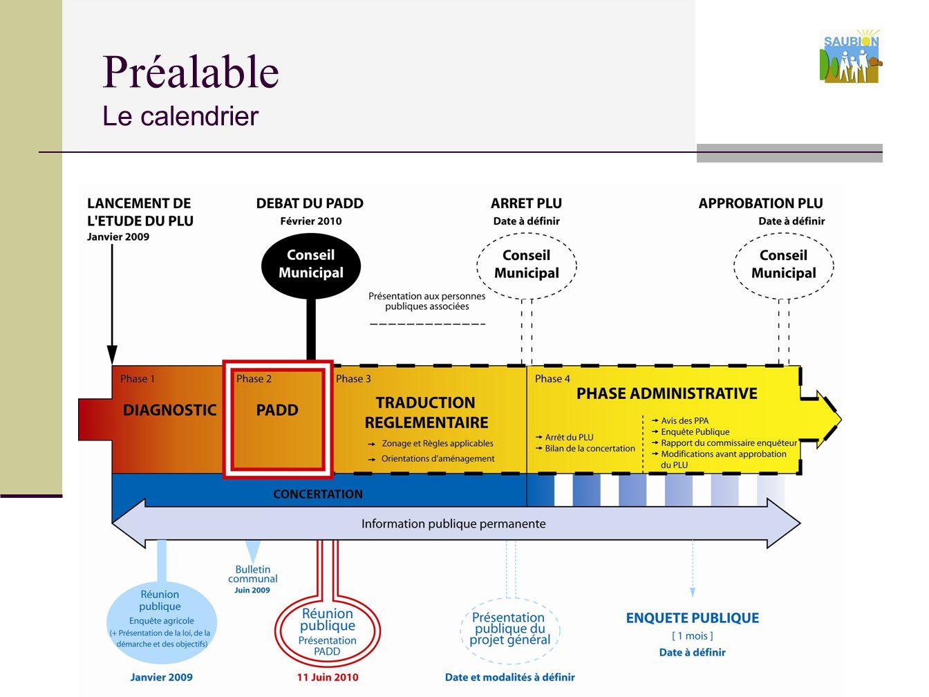 11/06/2010Elaboration du Plan Local d Urbanisme – Réunion publique - Préalable Le calendrier