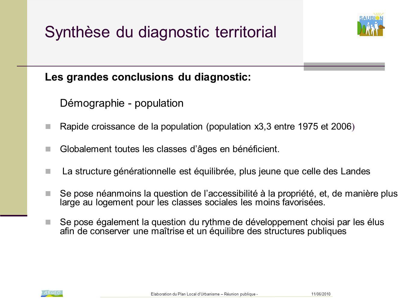 11/06/2010Elaboration du Plan Local d'Urbanisme – Réunion publique - Synthèse du diagnostic territorial Les grandes conclusions du diagnostic: Démogra