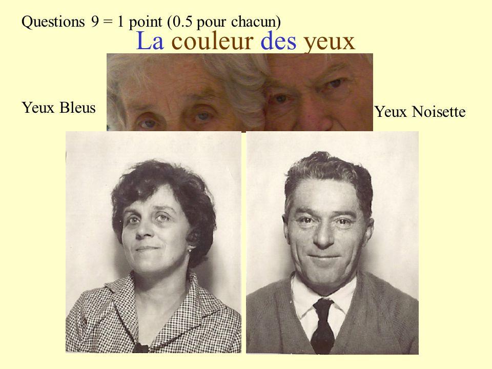 La couleur des yeux Questions 9 = 1 point (0.5 pour chacun) Yeux Bleus Yeux Noisette