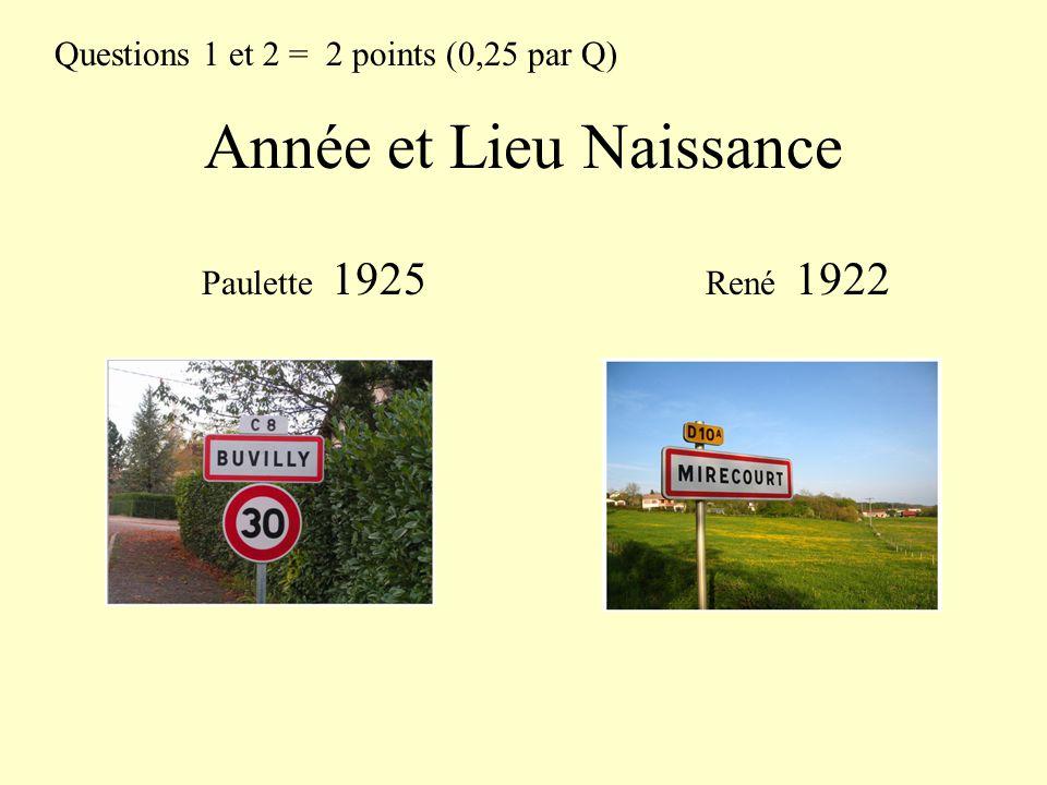 Année et Lieu Naissance Questions 1 et 2 = 2 points (0,25 par Q) Paulette 1925 René 1922
