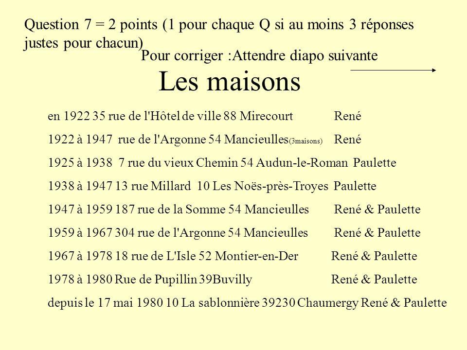 Les maisons Question 7 = 2 points (1 pour chaque Q si au moins 3 réponses justes pour chacun) en 1922 35 rue de l'Hôtel de ville 88 Mirecourt René 192