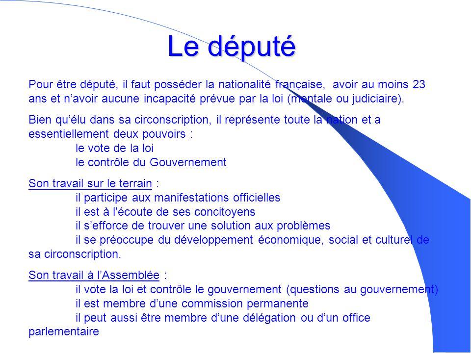 De qui est-elle composée ? Elle siège à Paris, au Palais Bourbon et est composée de 577 députés, élus au suffrage universel direct pour 5 ans. Ils son