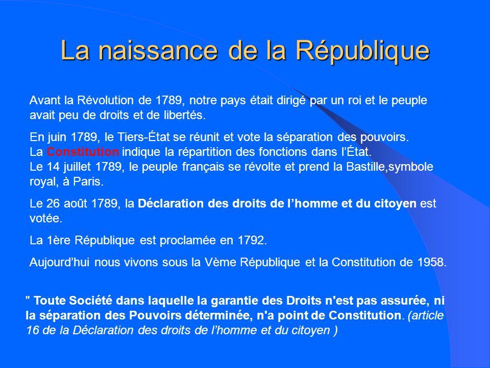 La naissance de la République Avant la Révolution de 1789, notre pays était dirigé par un roi et le peuple avait peu de droits et de libertés.