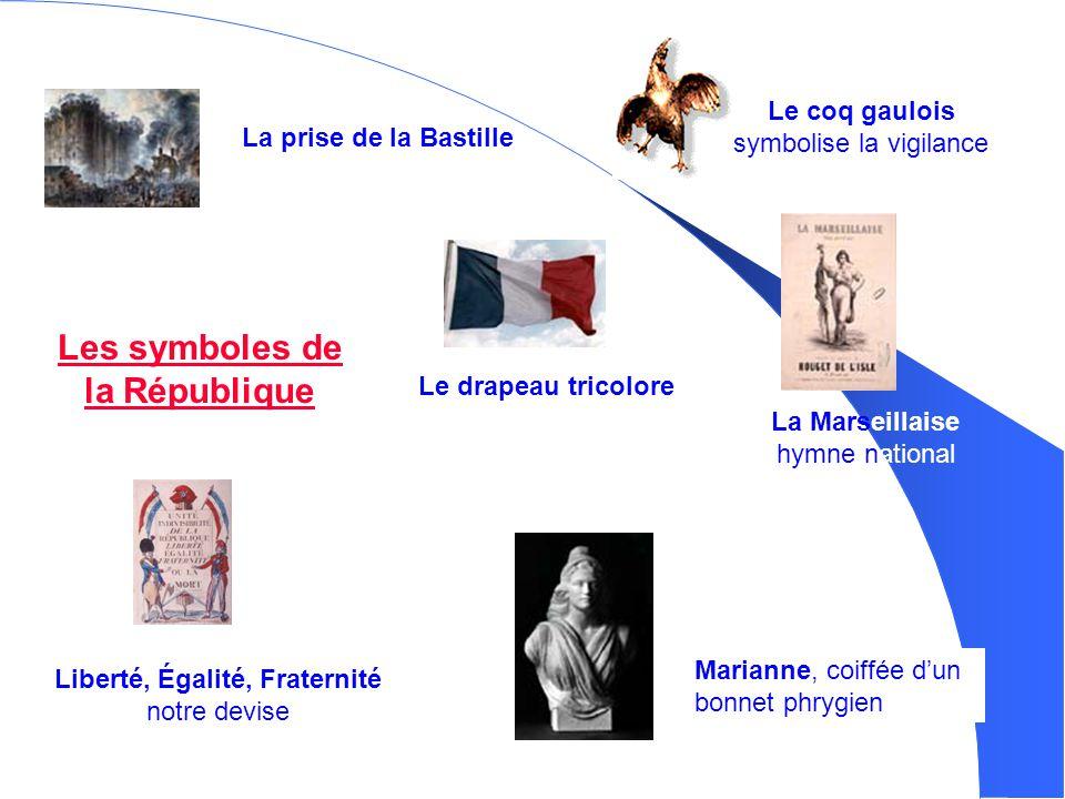 La prise de la Bastille Le coq gaulois symbolise la vigilance La Marseillaise hymne national Le drapeau tricolore Liberté, Égalité, Fraternité notre devise Marianne, coiffée d'un bonnet phrygien Les symboles de la République