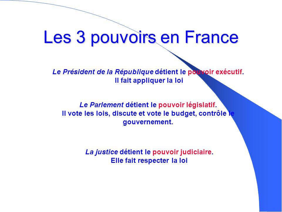 Les 3 pouvoirs en France Le Président de la République détient le pouvoir exécutif.