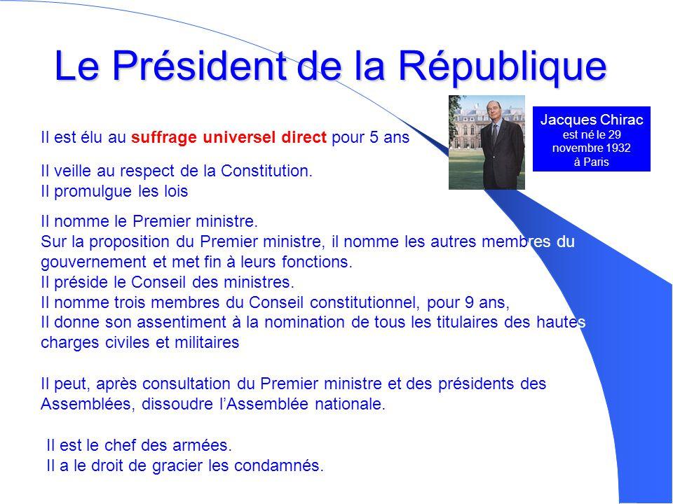 Le Président de la République Il est élu au suffrage universel direct pour 5 ans Il veille au respect de la Constitution.