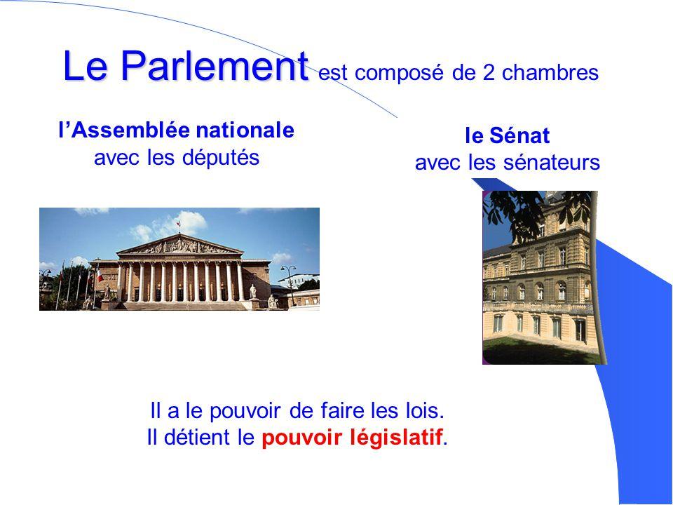 Le Parlement Le Parlement est composé de 2 chambres l'Assemblée nationale avec les députés le Sénat avec les sénateurs Il a le pouvoir de faire les lois.