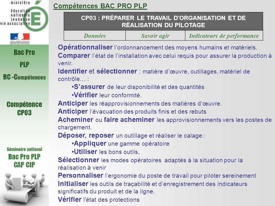 Compétences BAC PRO PLP CP04 : PILOTER UNE LIGNE OU UN SYSTÈME DE PRODUCTION DonnéesSavoir agirIndicateurs de performance Prendre en compte le mode opératoire de démarrage de production Prendre en compte l'ordre de poursuite de production Démarrer en respectant les procédures Contrôler la production (produit, quantité, qualité) Produire en corrigeant les dérives tolérées ou en appliquant les modes opératoires de conduite de marche dégradée le cas échéant Optimiser les réglages dynamiques de l installation S'assurer de la continuité de l'approvisionnement au poste Etre attentif aux sources d'anomalies Evacuer les rebuts selon la procédure Ranger, nettoyer, réapprovisionner les postes de travail Coordonner les activités du groupe de production dans le respect des consignes …/… Séminaire national Bac Pro PLP CAP CIP Bac Pro PLP RC -C ompétences Compétence CP04