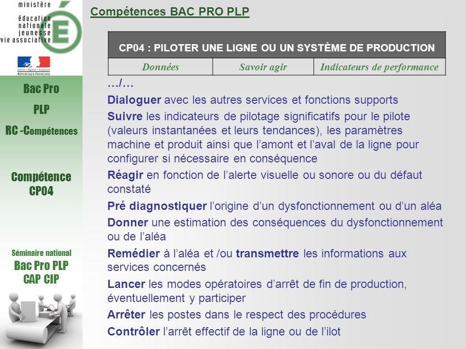 Compétences BAC PRO PLP CP05 : ASSURER LE DE SUIVI DE PRODUCTION LIE A L'ANALYSE DES INDICATEURS ET PARAMETRES DE PRODUCTION, DES SPECIFICATIONS DU PRODUIT DonnéesSavoir agirIndicateurs de performance Anticiper des ajustements en décodant les données liées aux défaillances sur la ligne de production (incidents liés à la sécurité, indisponibilité liée à la maintenance, retouches de réglages trop fréquentes…) Réaliser des contrôles statistiques en cours de production relatifs à la conformité du produit en appliquant les procédures Valider les autocontrôles des opérateurs Sélectionner, mettre en place, des indicateurs supplémentaires en cours de production suite aux résultats interprétés du contrôle statistique.