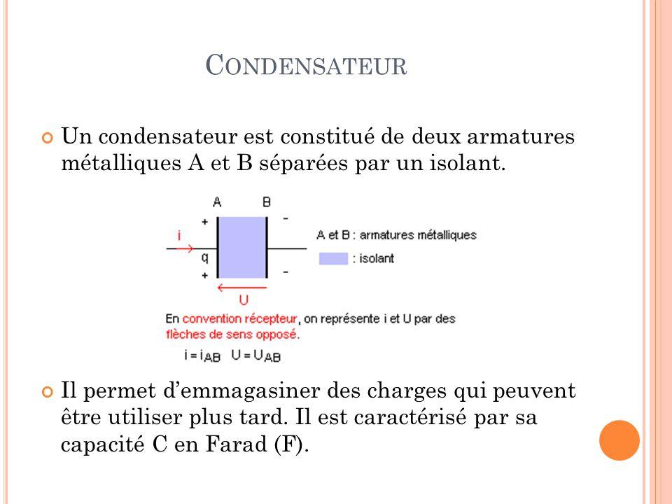 C ONDENSATEUR Un condensateur est constitué de deux armatures métalliques A et B séparées par un isolant. Il permet d'emmagasiner des charges qui peuv