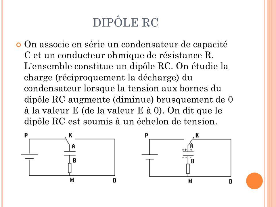 DIPÔLE RC On associe en série un condensateur de capacité C et un conducteur ohmique de résistance R. L'ensemble constitue un dipôle RC. On étudie la
