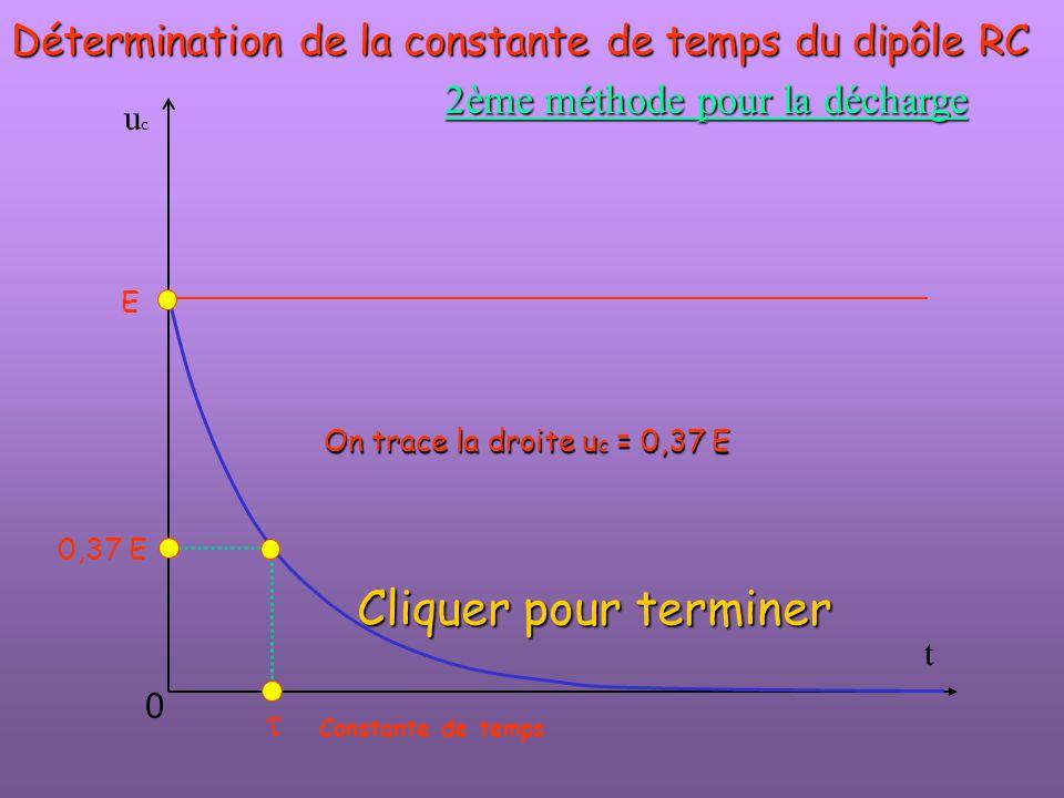 t ucuc  E 0 Détermination de la constante de temps du dipôle RC 2ème méthode pour la décharge On trace la droite u c = 0,37 E Constante de temps 0,37