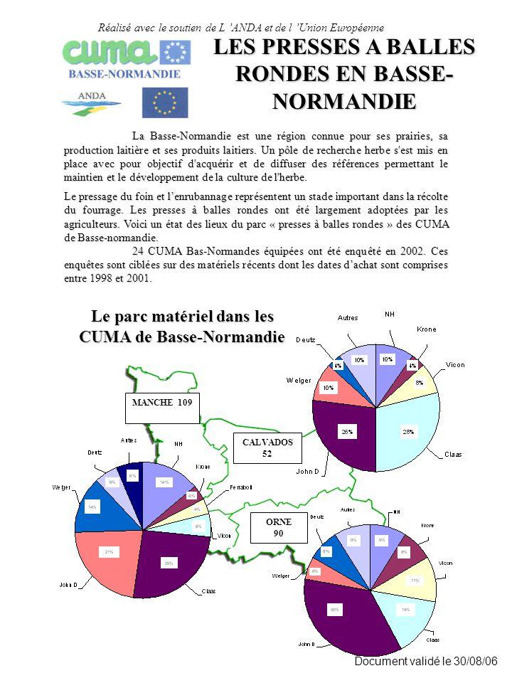 Document validé le 30/08/06 LES PRESSES A BALLES RONDES EN BASSE- NORMANDIE La Basse-Normandie est une région connue pour ses prairies, sa production laitière et ses produits laitiers.